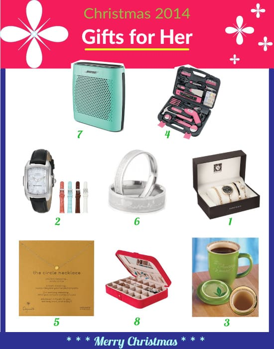 Top christmas gift ideas for girlfriend 2017 for Great christmas gifts for fiance